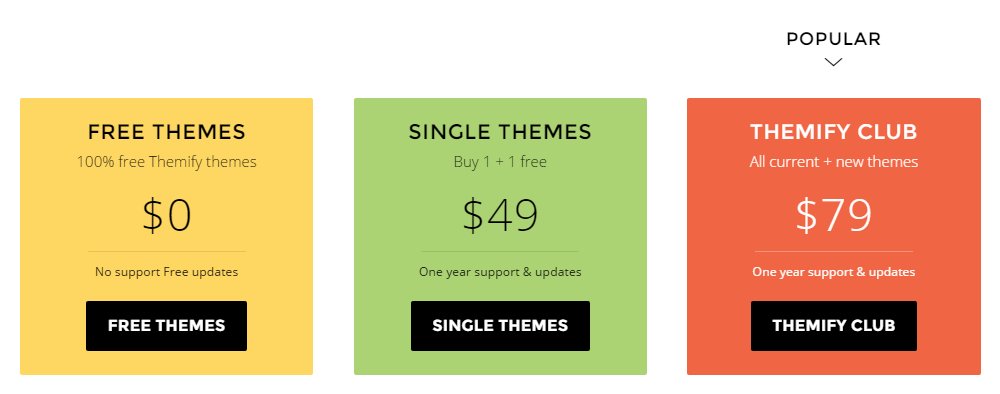 Ultra WordPress Theme Review Plans