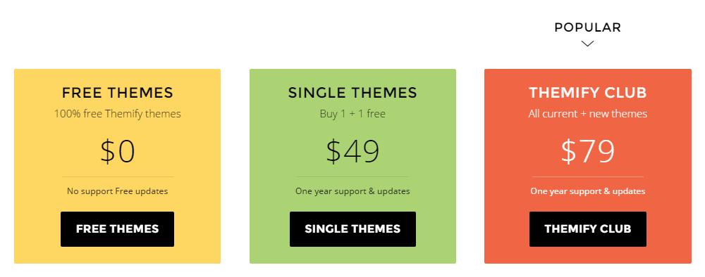 Ultra WordPress Theme Review Plans