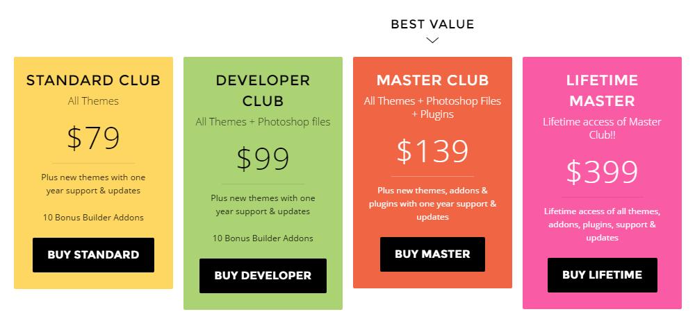Ultra WordPress Theme Review Pricing