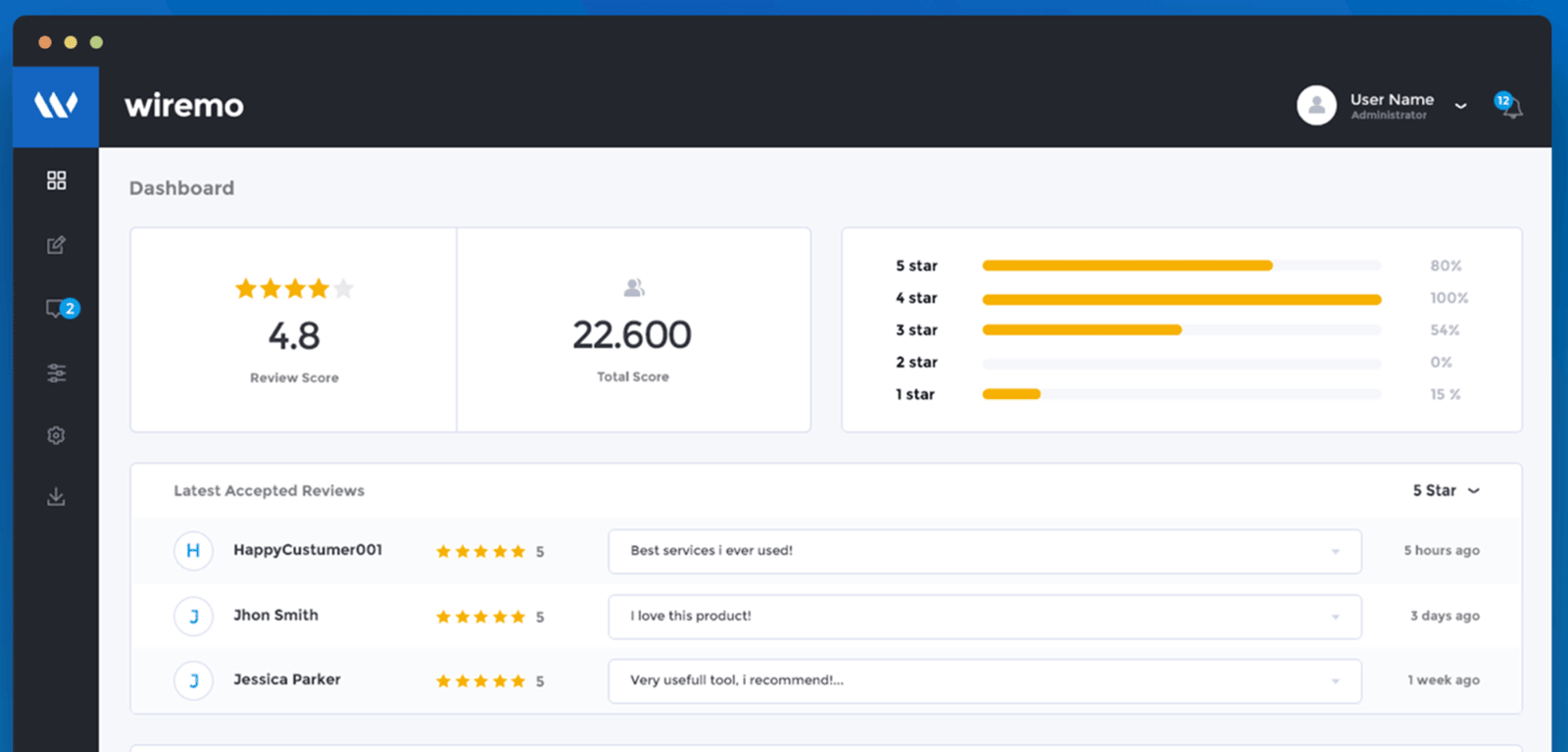 Wiremo Review Screenshot