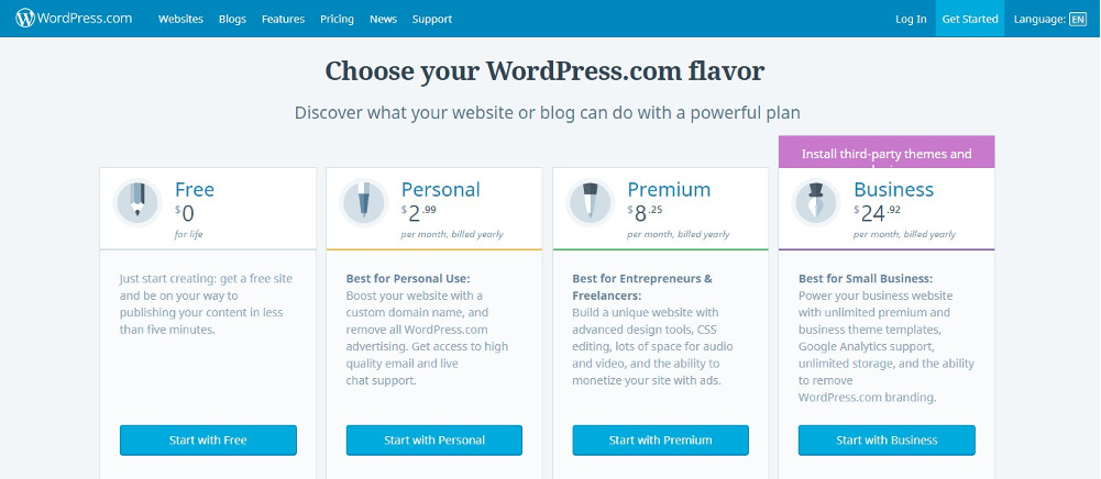 Free WordPress Hosting WordPress.com