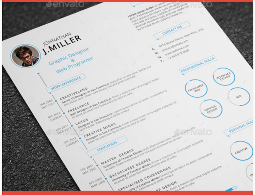 xx clean resume graphicriver - Free Unique Resume Templates