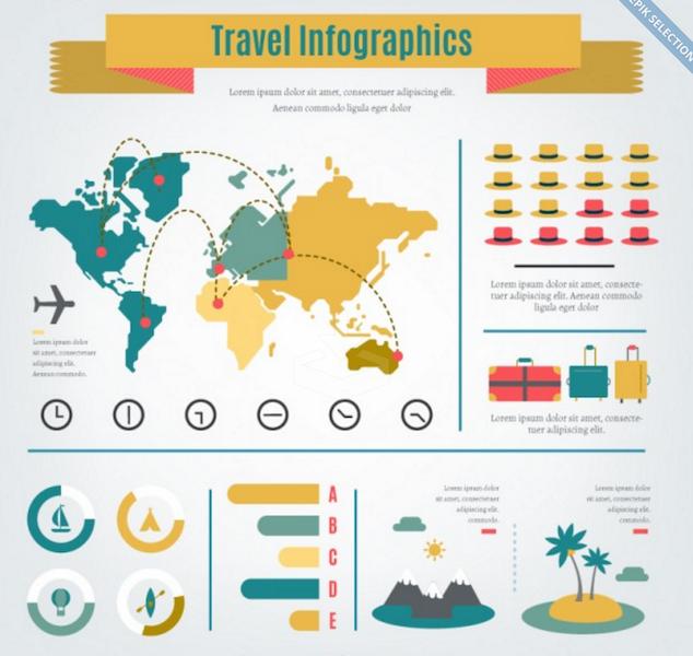 Yellow Travel Infographic Elements