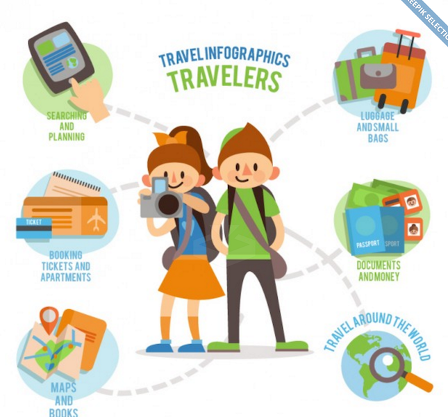 Young Traveller Couple with Travel Elements