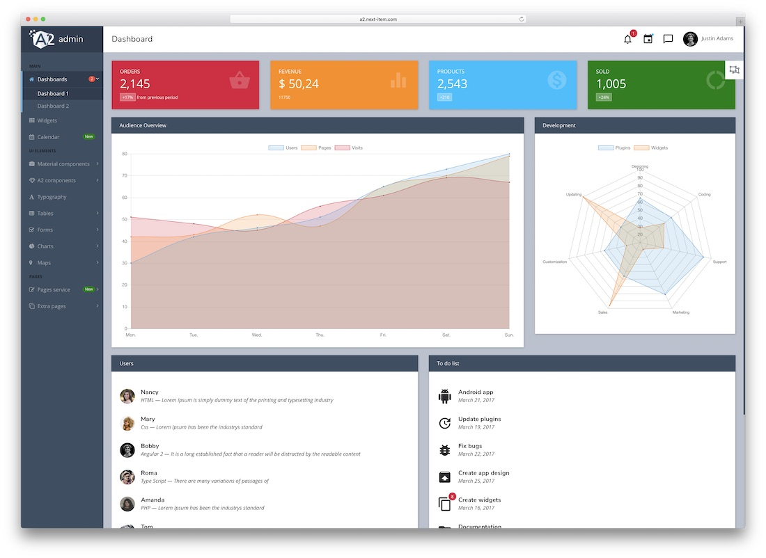 a2 bootstrap admin template