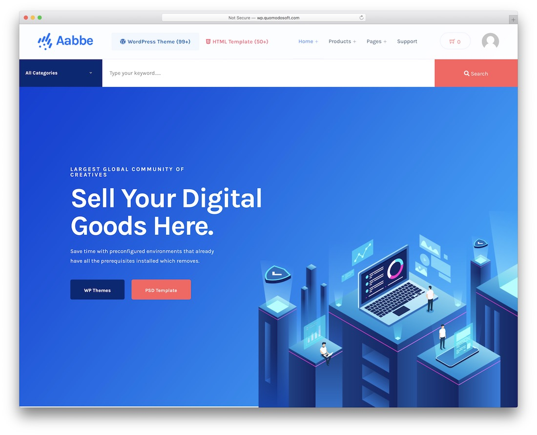 aabbe easy digital download theme
