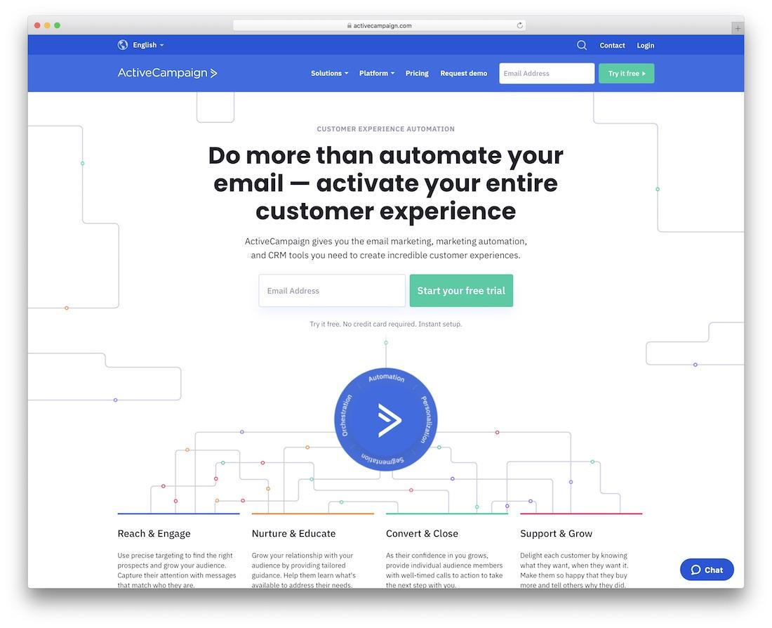 activecampaign email platform