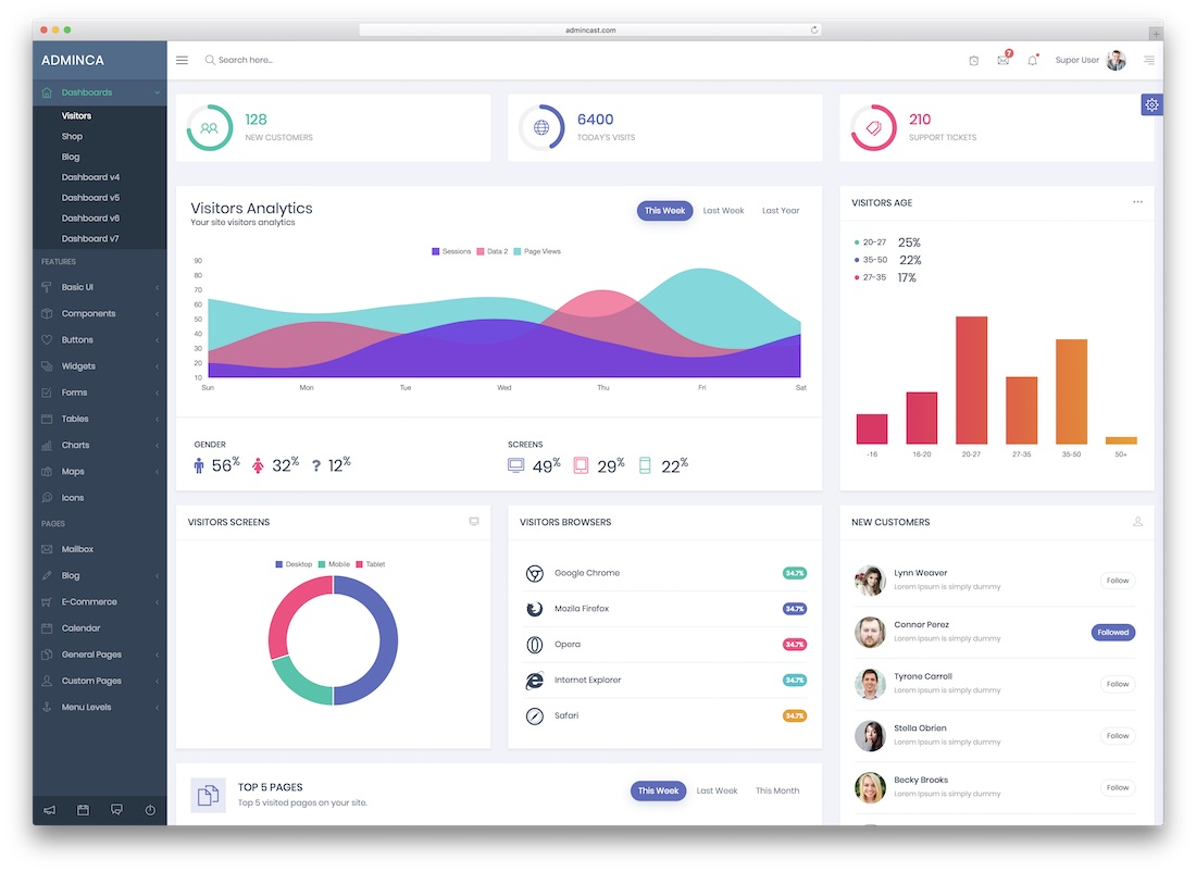 25 Best Bootstrap Admin Templates For Web Apps 2018 - Colorlib