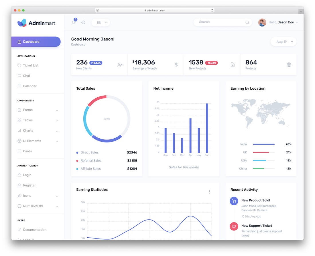 adminmart free bootstrap admin dashboard template