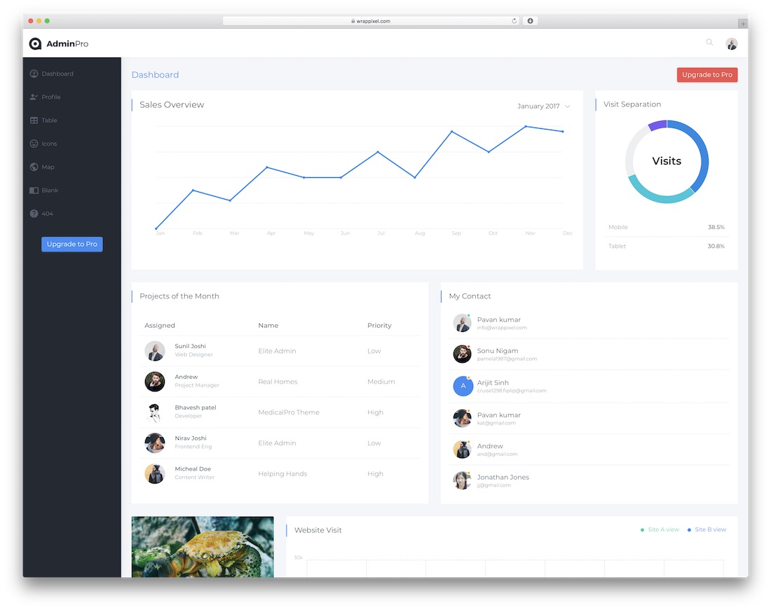 adminpro lite free dashboard template