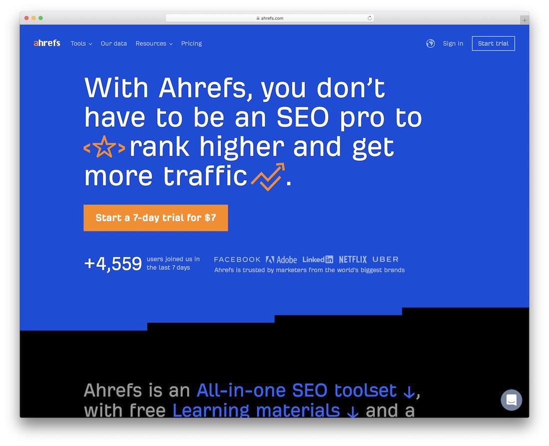 ahrefs website performance optimization tool