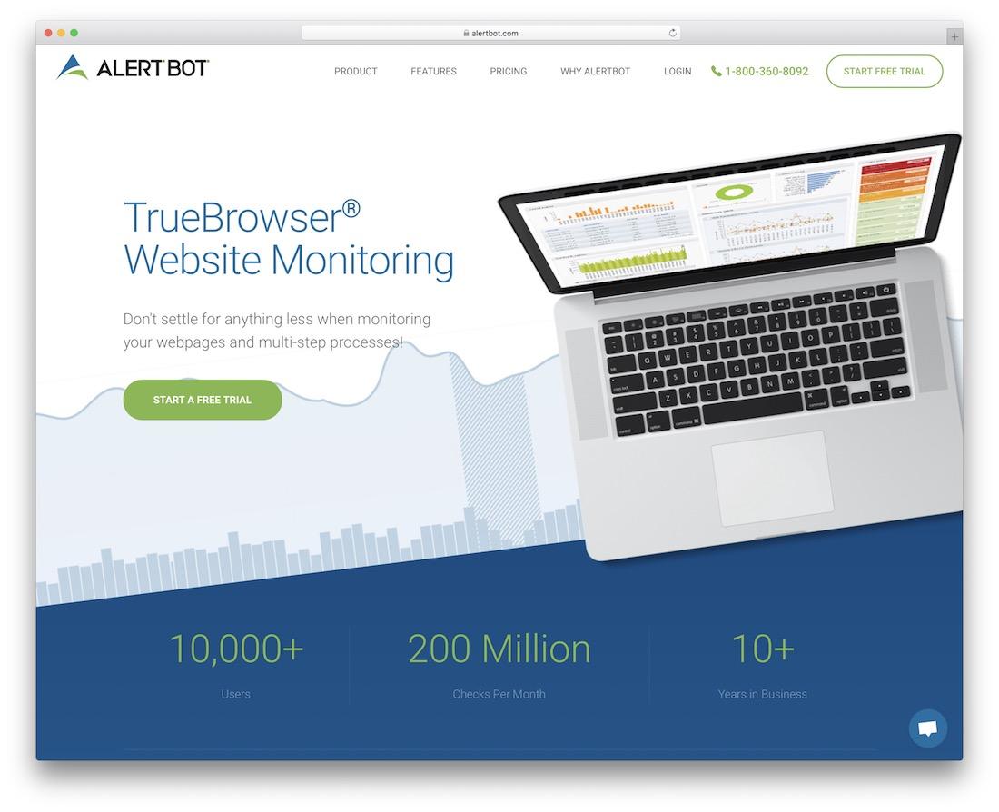 alertbot monitoring tool