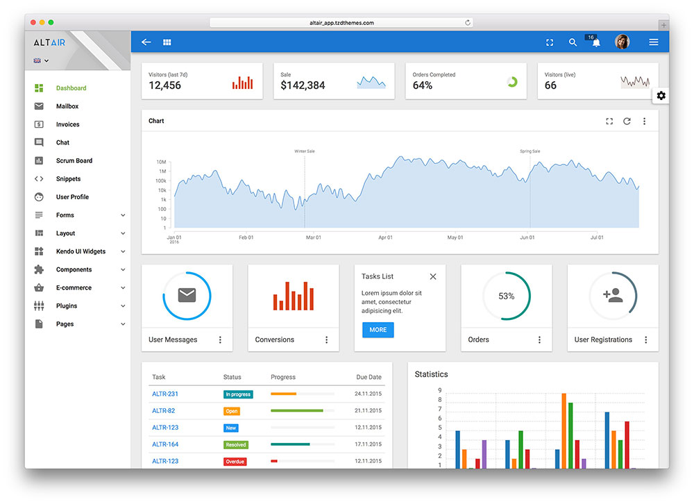 altair-angularjs-admin-site-template