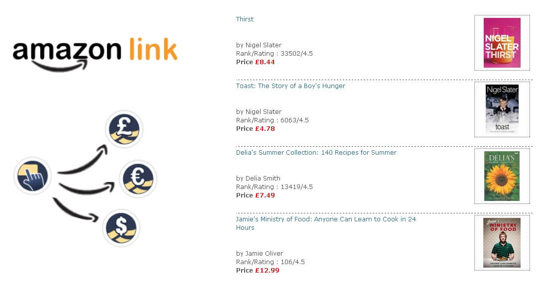 amazon price tracker No Further a Mystery