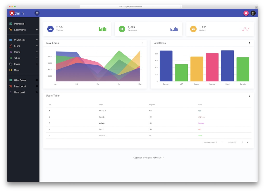 analoglife angularjs admin template