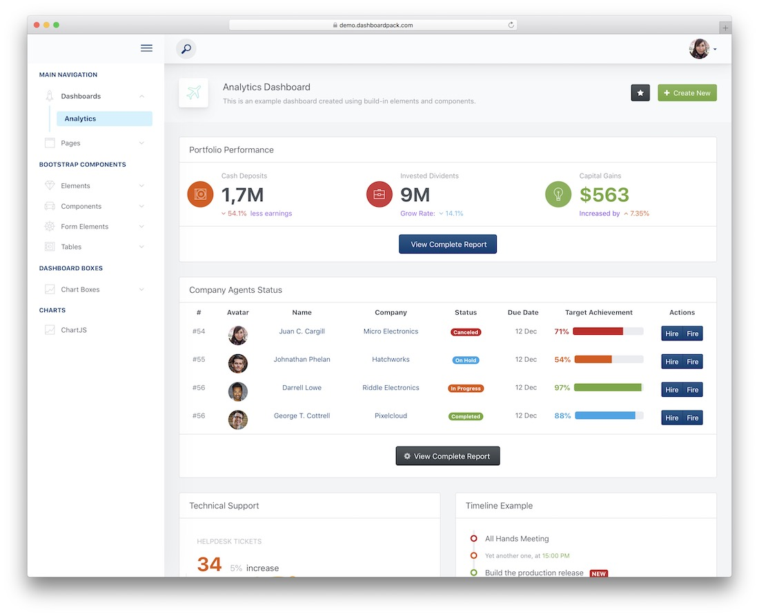 architectui angular 7 dashboard