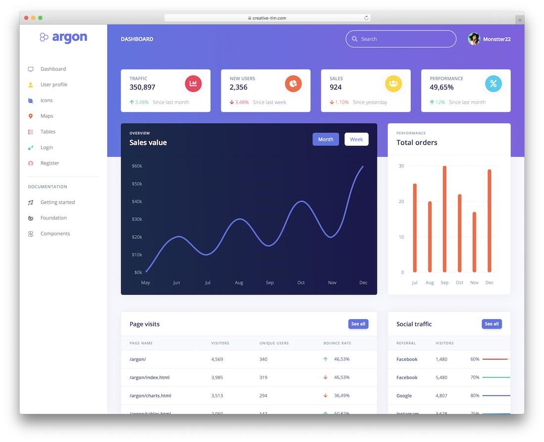 argon asp net admin panel