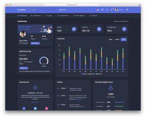 Asp.net Templates