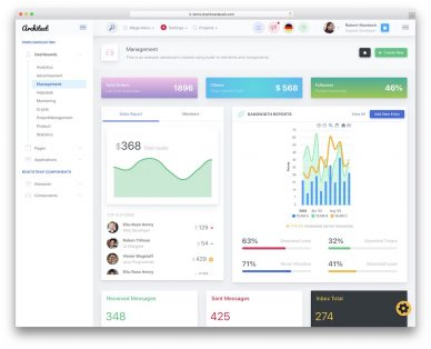 Angularjs Admin Templates
