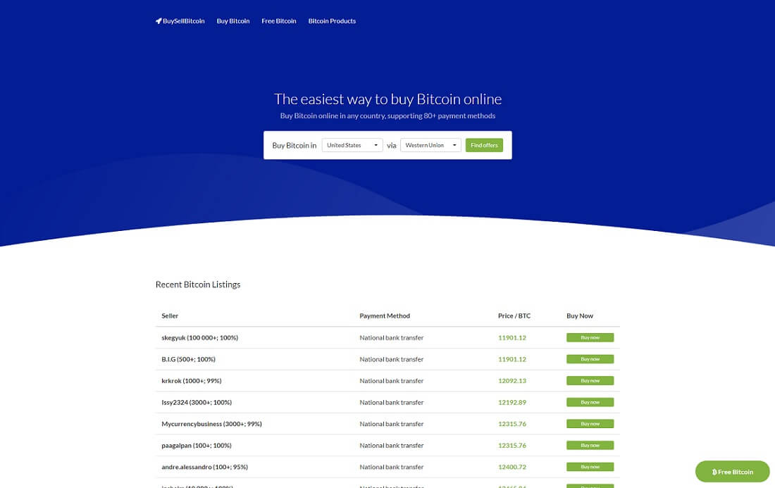 bitcoin affiliate system cryptocurrency wordpress plugin