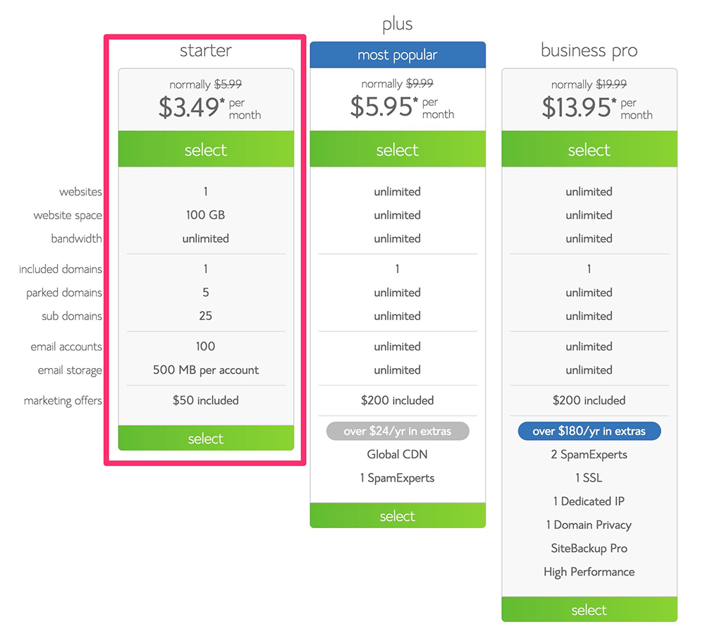 how to make a wordpress website step by step guide for beginners bluehost pricing options