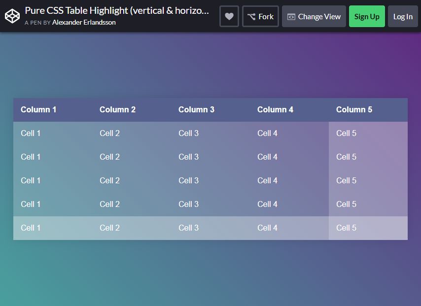 20 Functional Bootstrap Tables to Organize Data - Colorlib