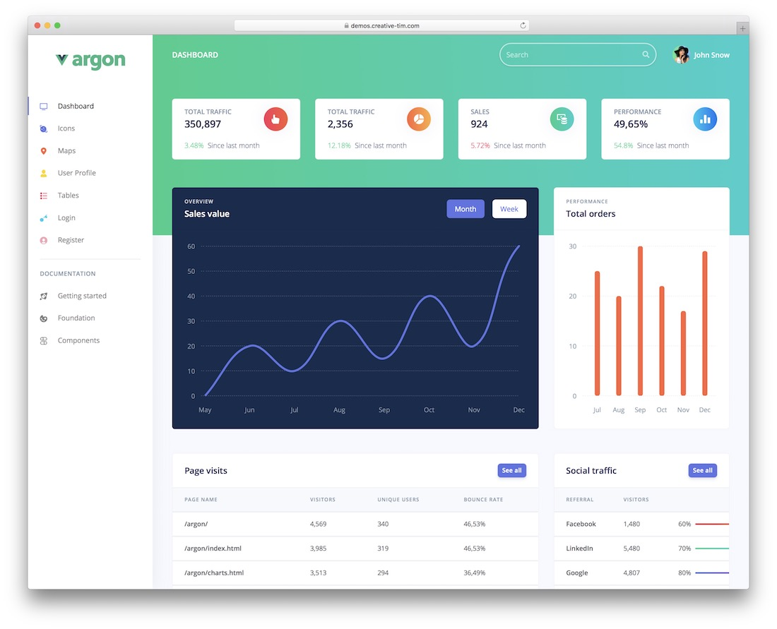 bootstrap vue argon dashboard free template