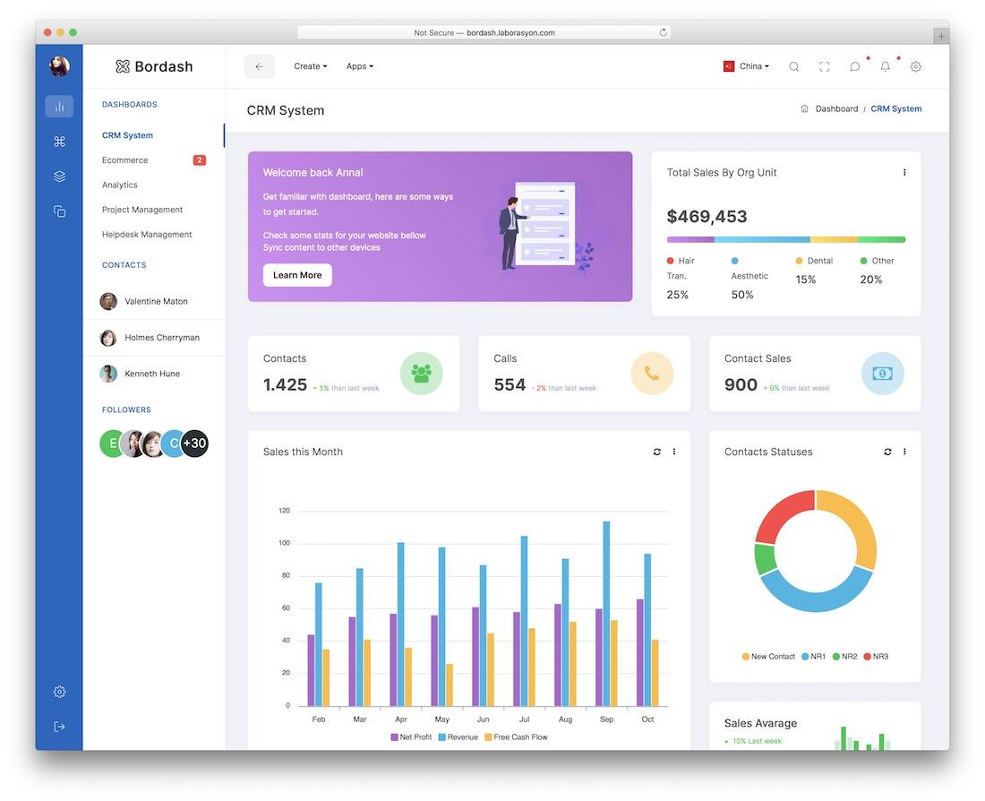 bordash admin dashboard template