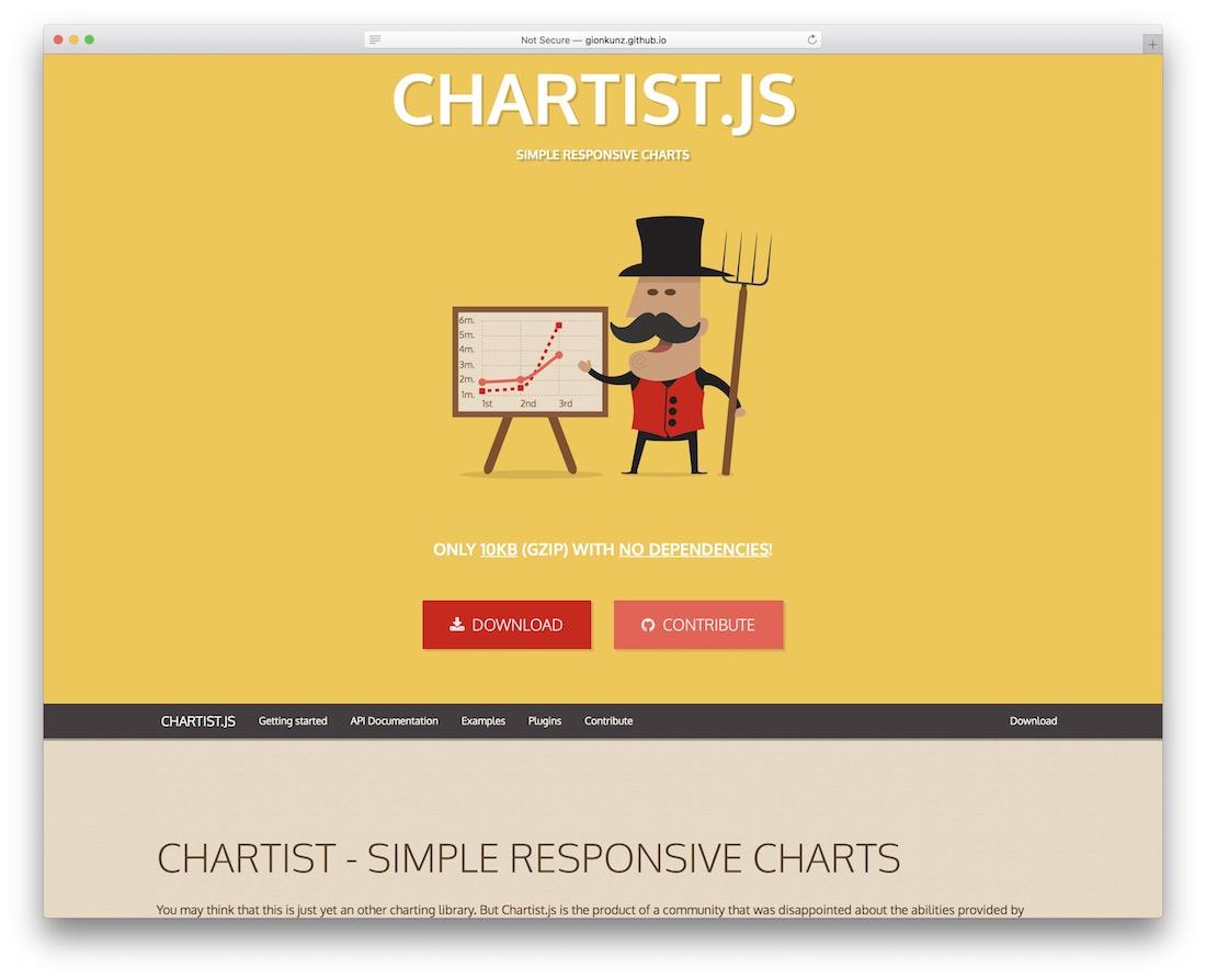 chartist responsive charts tool