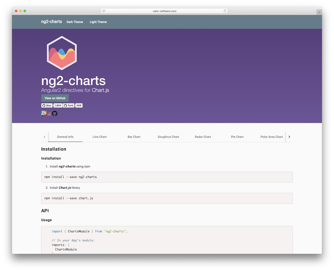 charts for angular2 based on chart js