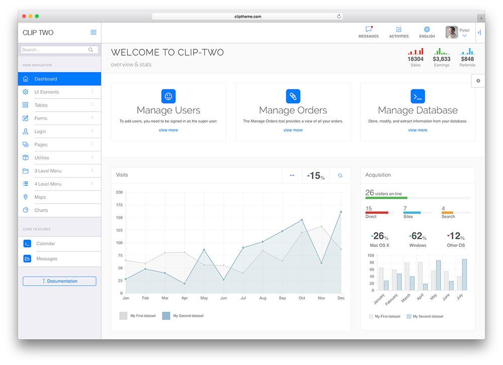 clip-two-angularjs-admin-web-app-template
