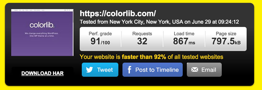 Colorlib website performance
