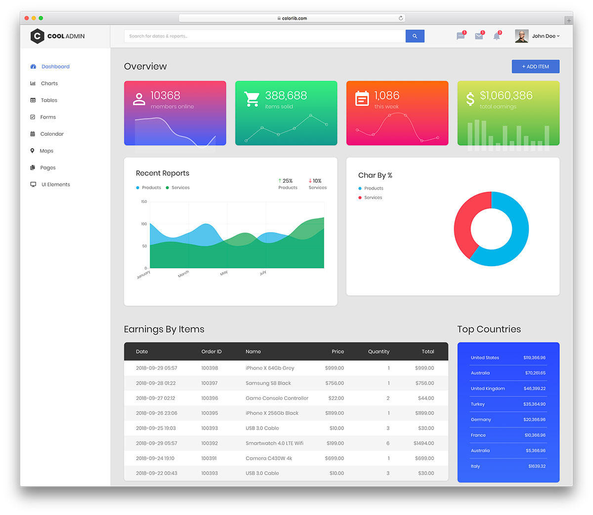 37 Best Free Dashboard Templates For Admins 2019 - Colorlib