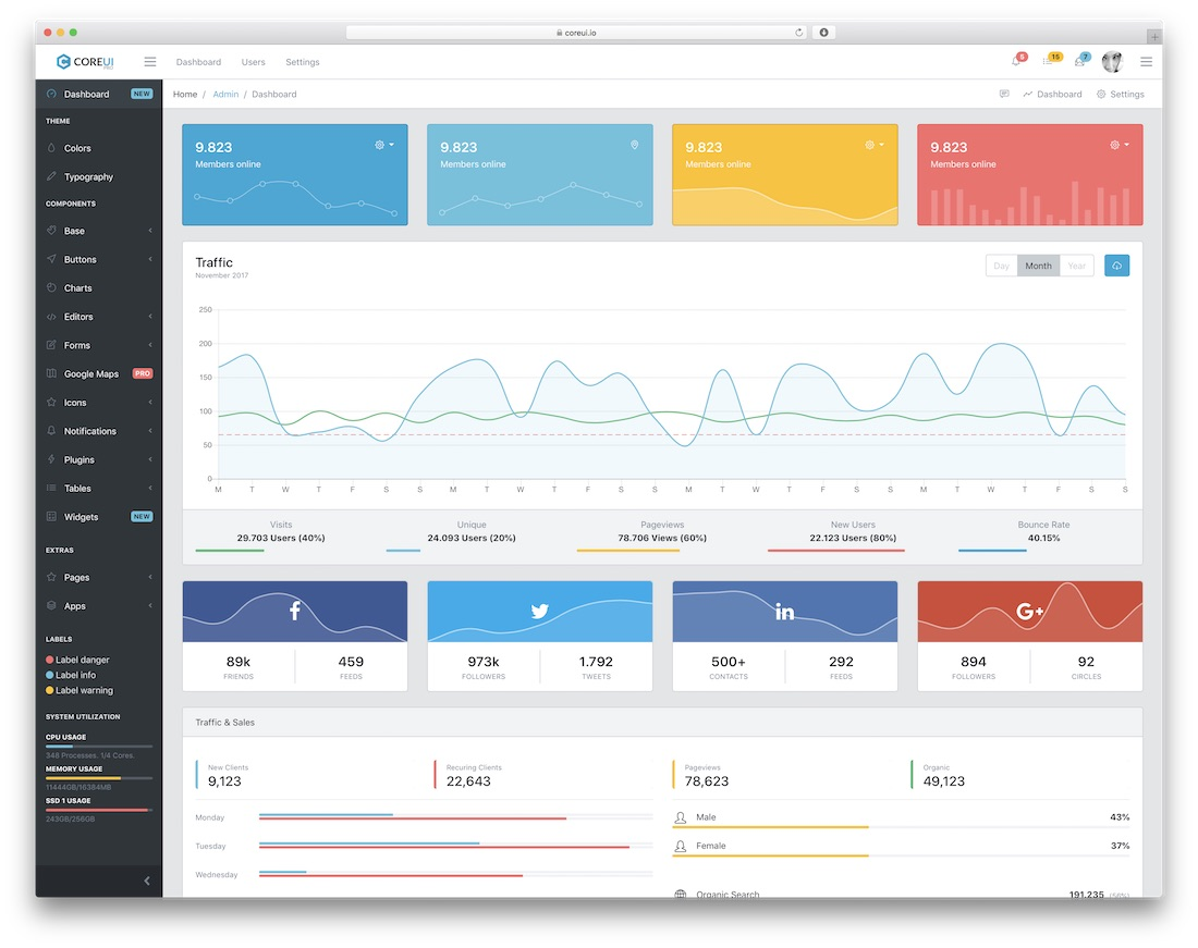 Top Free Responsive HTML Admin Dashboard Templates Colorlib - Free html dashboard templates