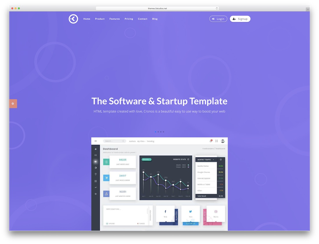 cronos software company website template