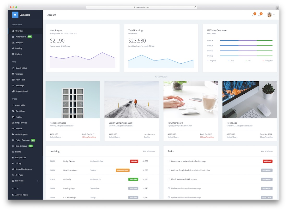 dashboard ui kit admin template