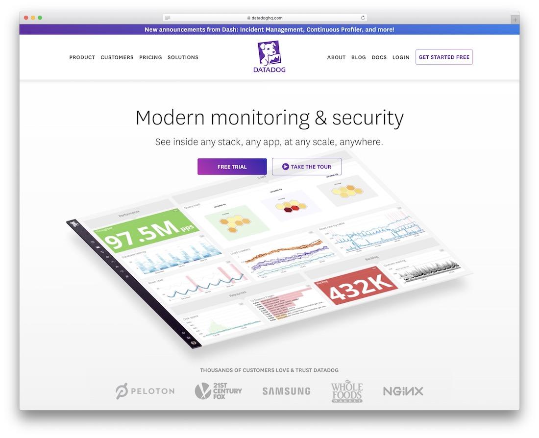 datadog monitoring tool