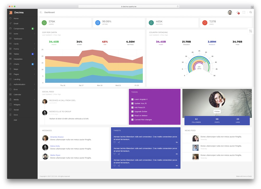 23 Best AngularJS Admin Dashboard Templates 2019 - Colorlib