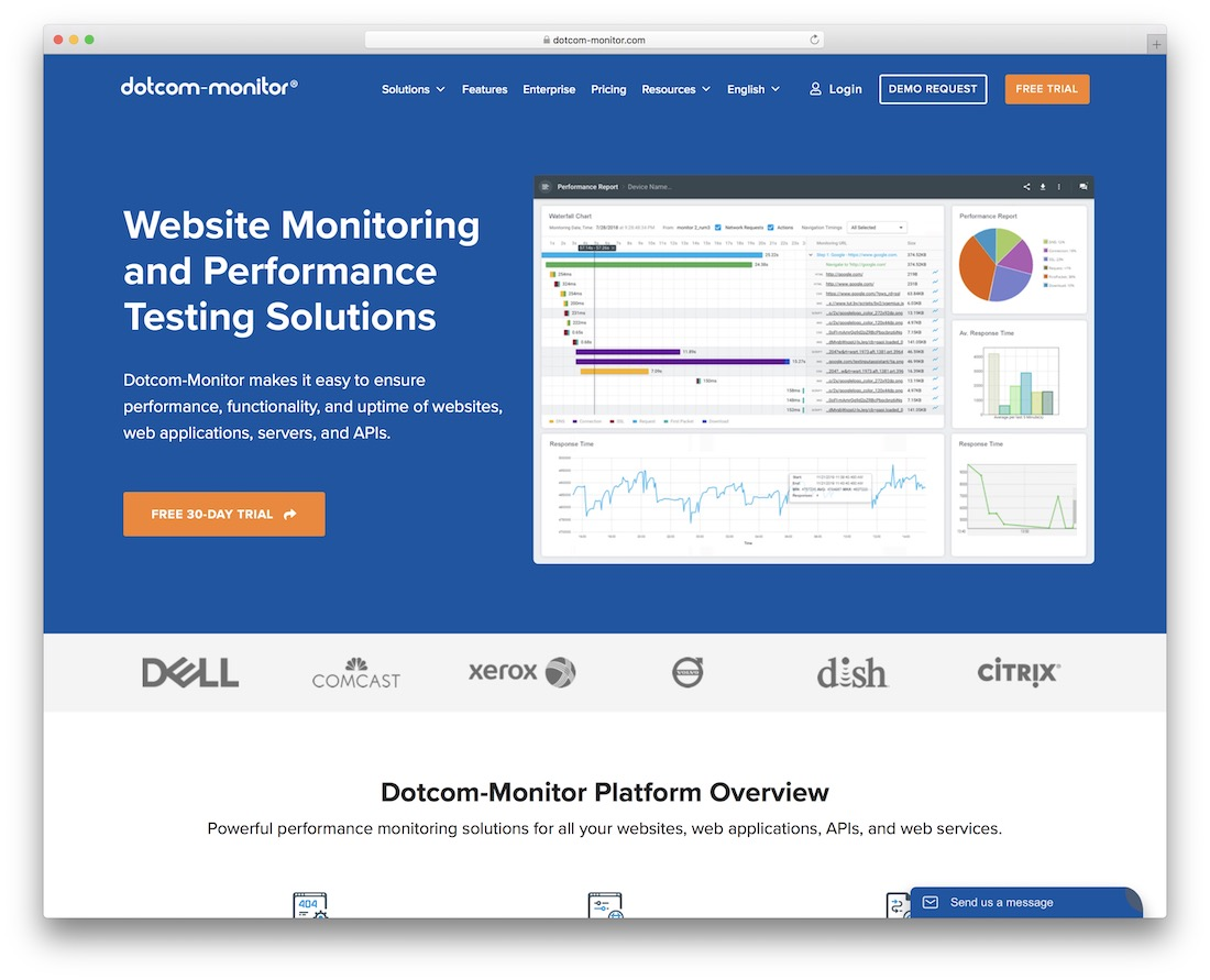 dotcom monitor tool