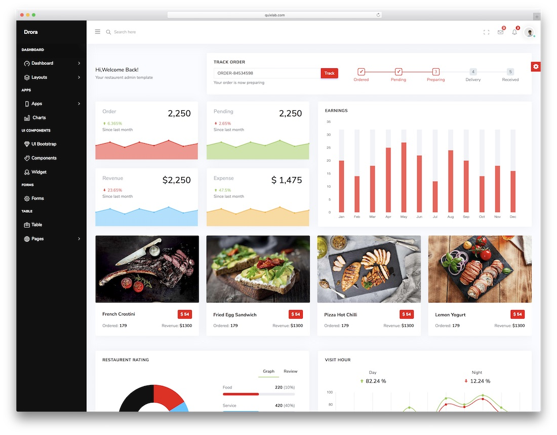 27 Best HTML Restaurant Website Templates 2019 - Colorlib