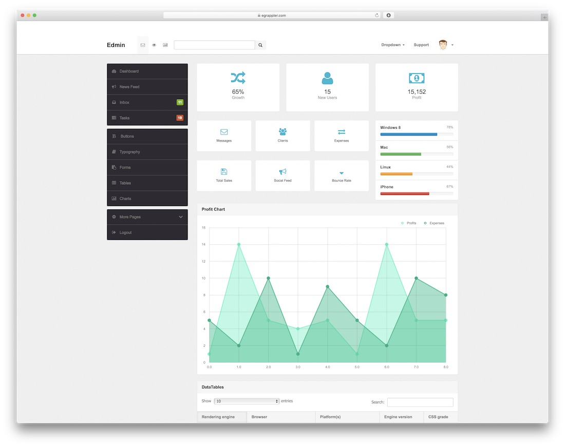 edmin free dashboard template