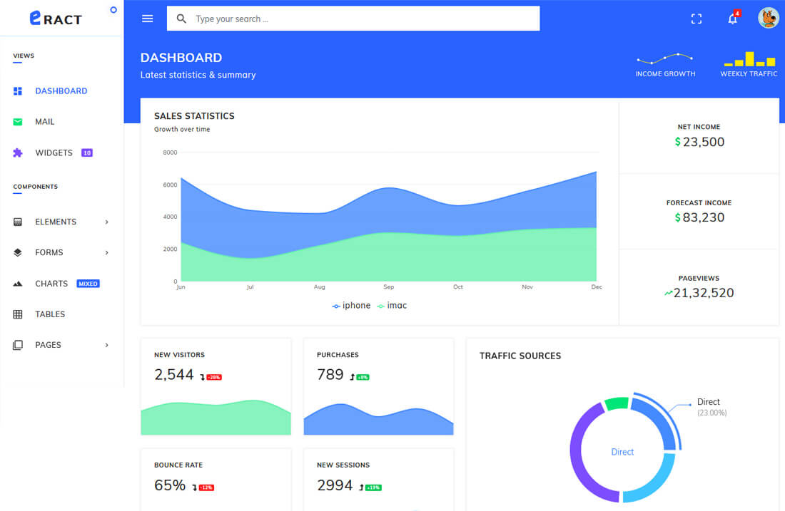 Download free responsive admin dashboard template & create.