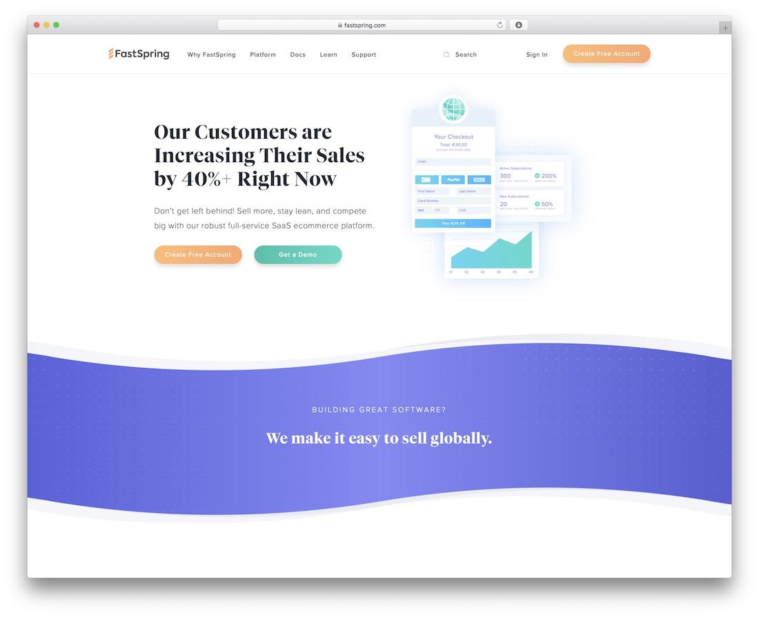 fastspring platform for selling digital products