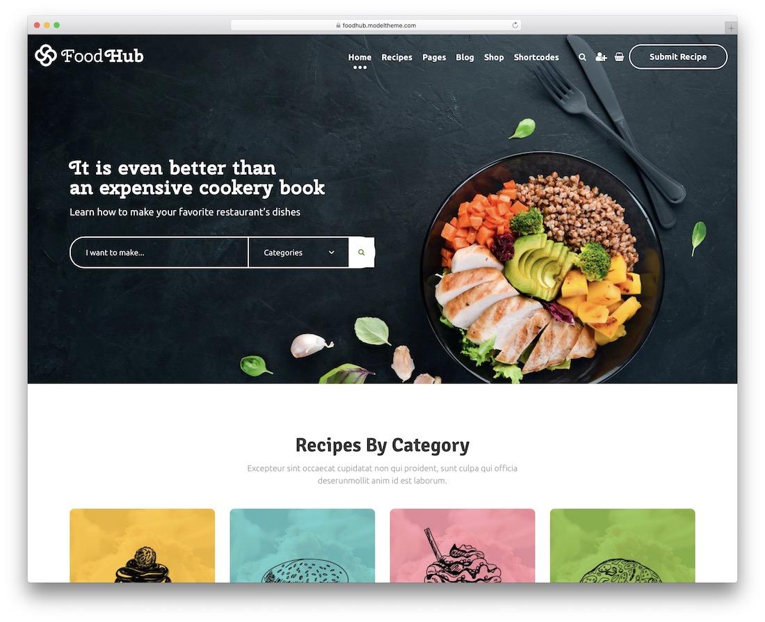 foodhub food website template