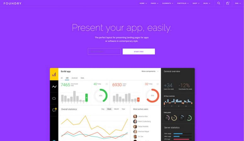20 Best Software Company Website Templates For Startups And Enterprises 2018
