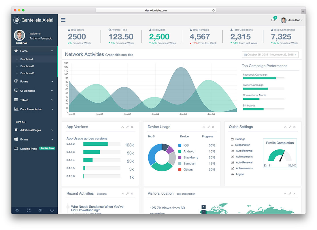 Gentella free bootstrap 3 admin dashboard template download.