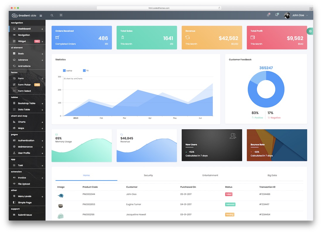 gradient able angularjs website template