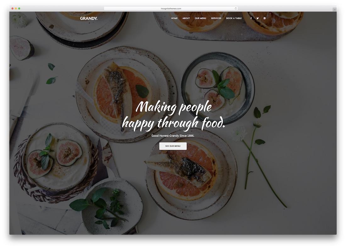 grandy html5 website template