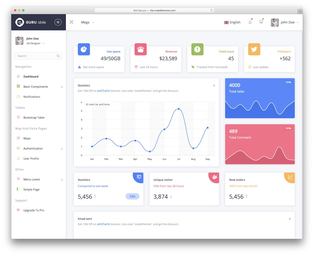 guru able free angular admin template