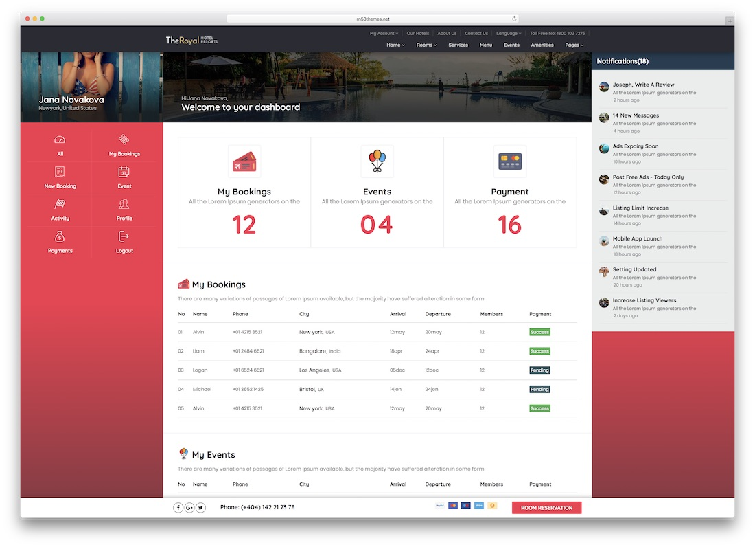 hotel angularjs website template